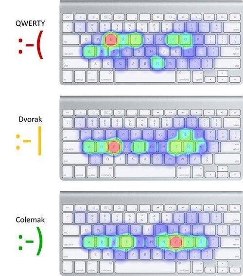 how to change winodws to colemak